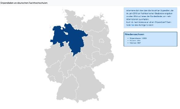 Stipendiaten an deutschen Fachhochschulen