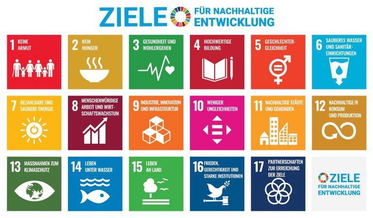 Die Nachhaltigkeitsziele der Agenda 2030 in Kachelansicht